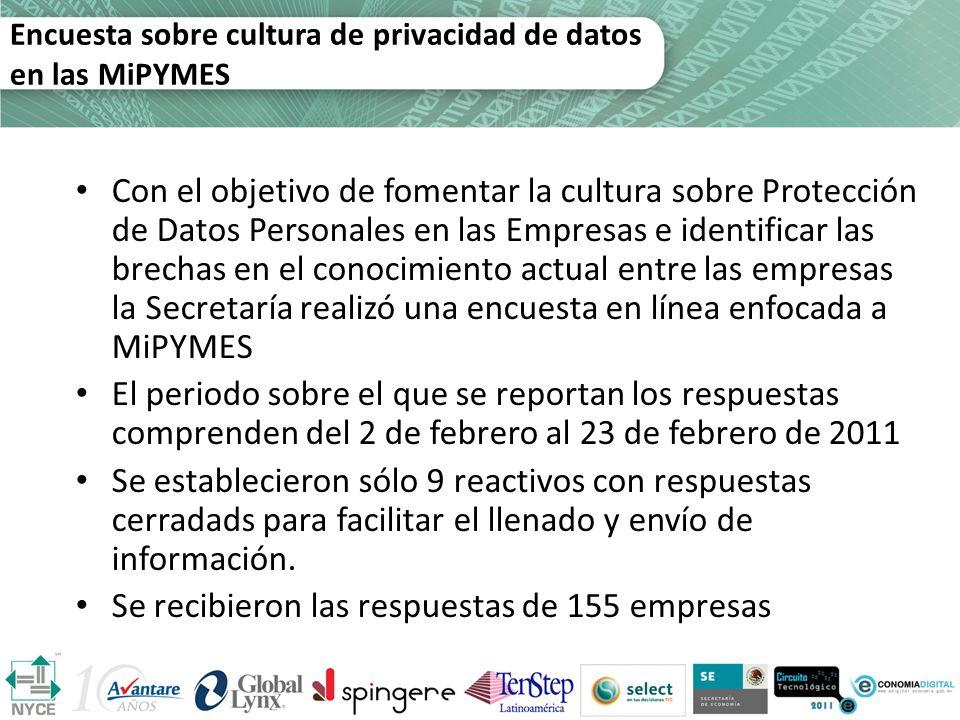 Encuesta sobre cultura de privacidad de datos en las MiPYMES