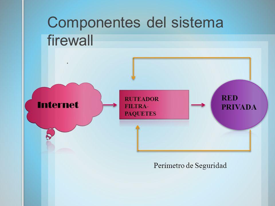 Componentes del sistema firewall