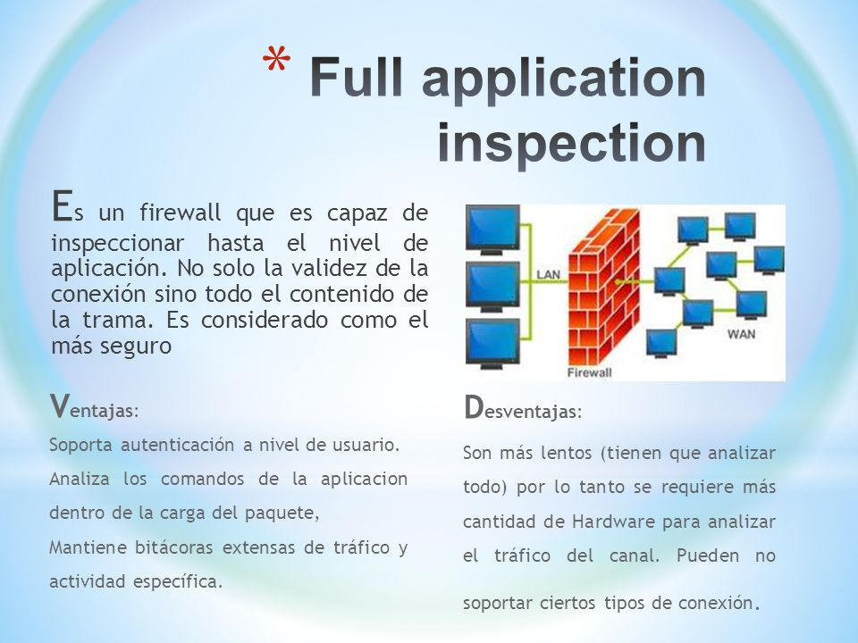 Full application inspection