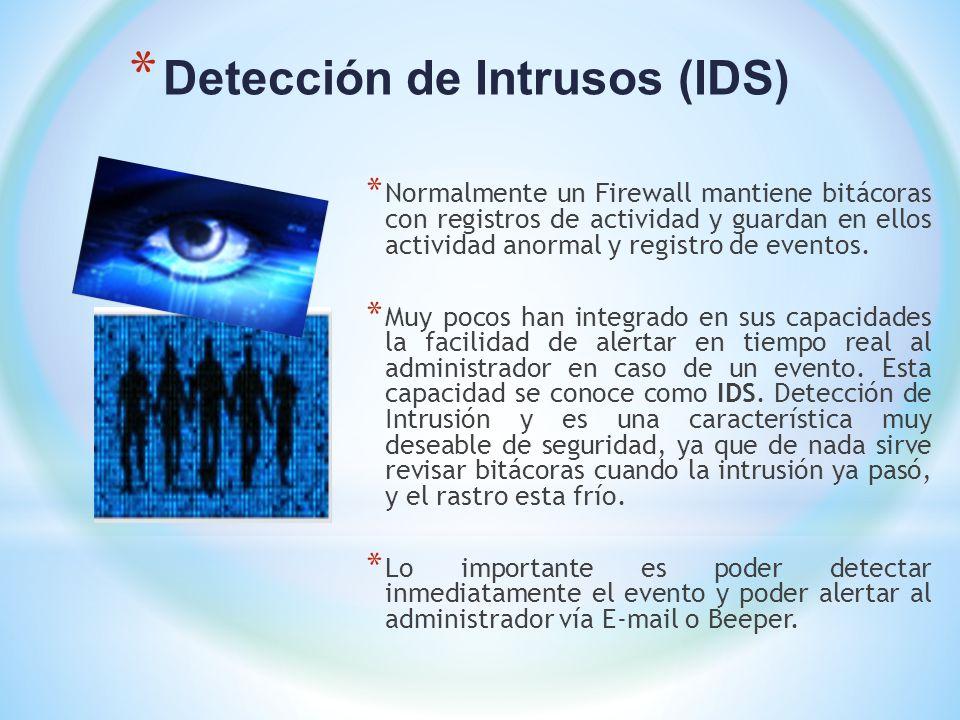 Detección de Intrusos (IDS)