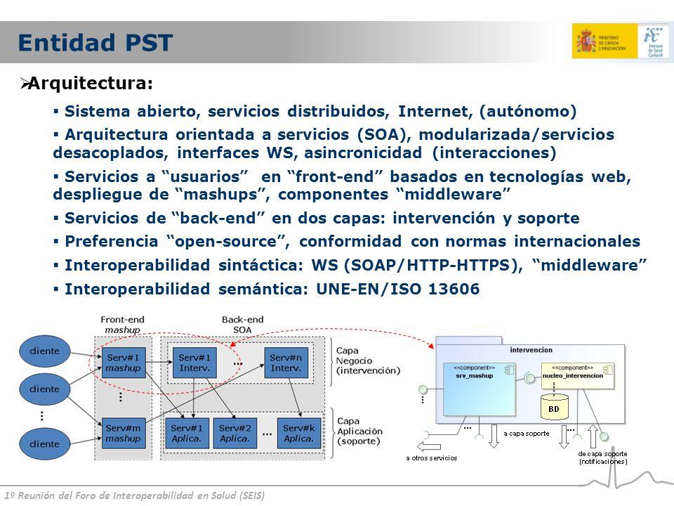 Entidad PST Arquitectura: