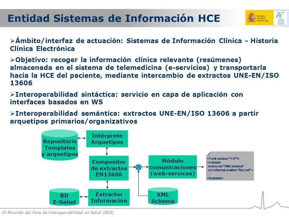 Entidad Sistemas de Información HCE
