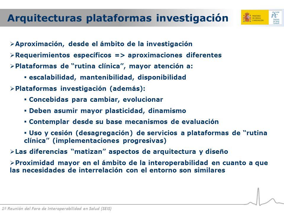 Arquitecturas plataformas investigación
