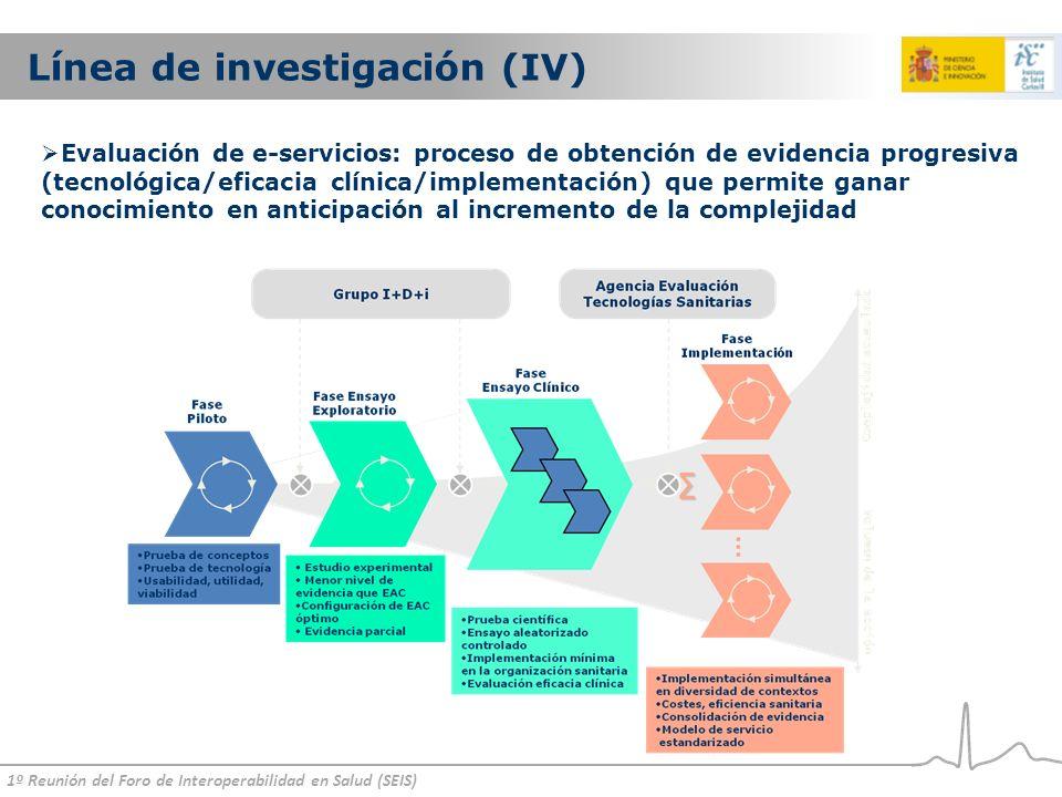 Línea de investigación (IV)