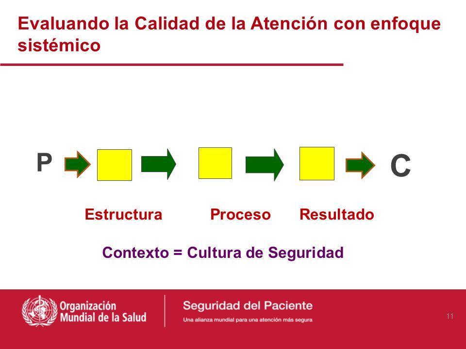 C P Evaluando la Calidad de la Atención con enfoque sistémico