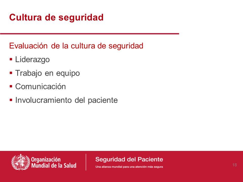 Cultura de seguridad Evaluación de la cultura de seguridad Liderazgo