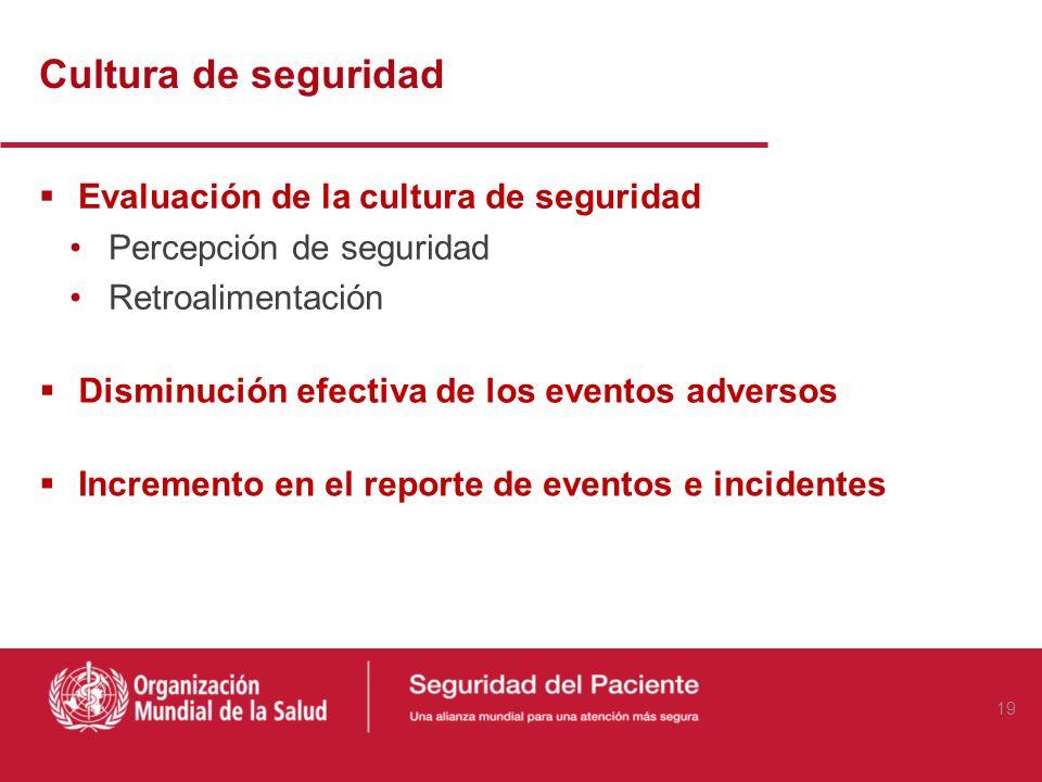 Cultura de seguridad Evaluación de la cultura de seguridad