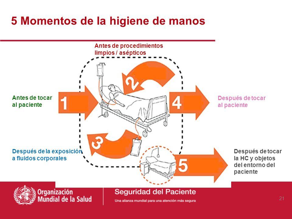 5 Momentos de la higiene de manos