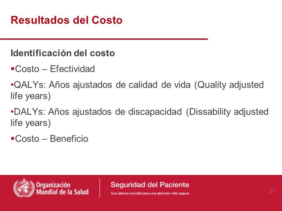 Resultados del Costo Identificación del costo Costo – Efectividad