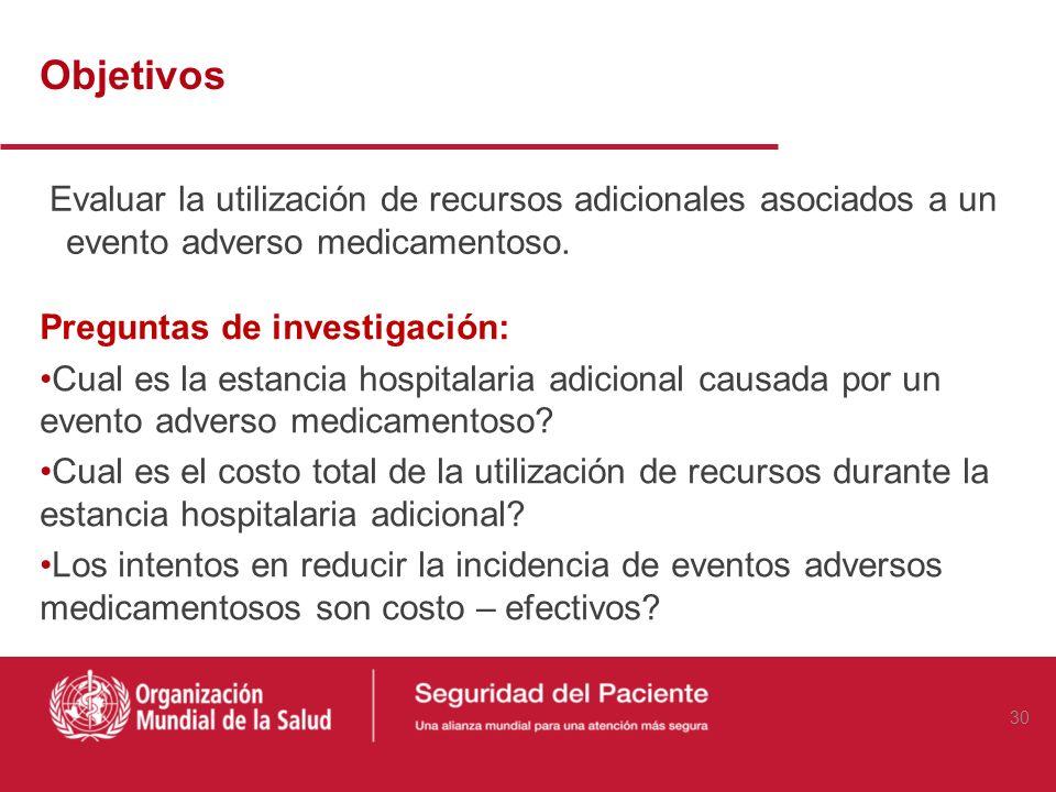Objetivos Evaluar la utilización de recursos adicionales asociados a un evento adverso medicamentoso.