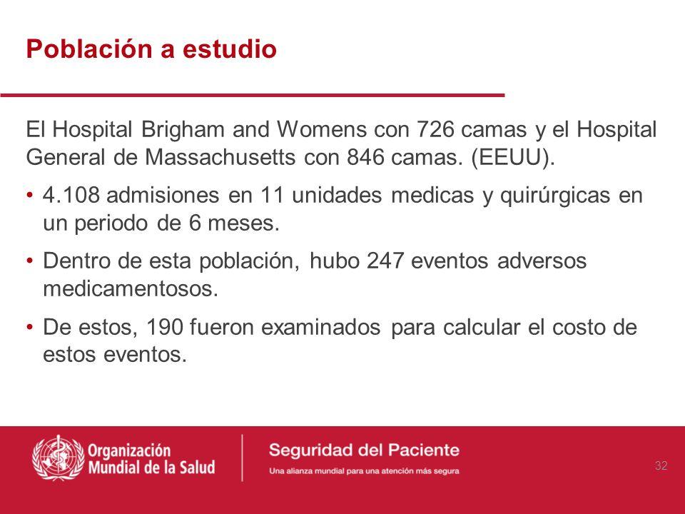 Población a estudio El Hospital Brigham and Womens con 726 camas y el Hospital. General de Massachusetts con 846 camas. (EEUU).