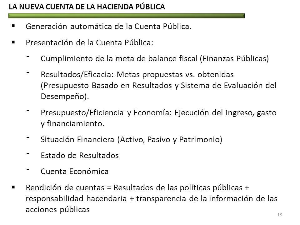 Generación automática de la Cuenta Pública.