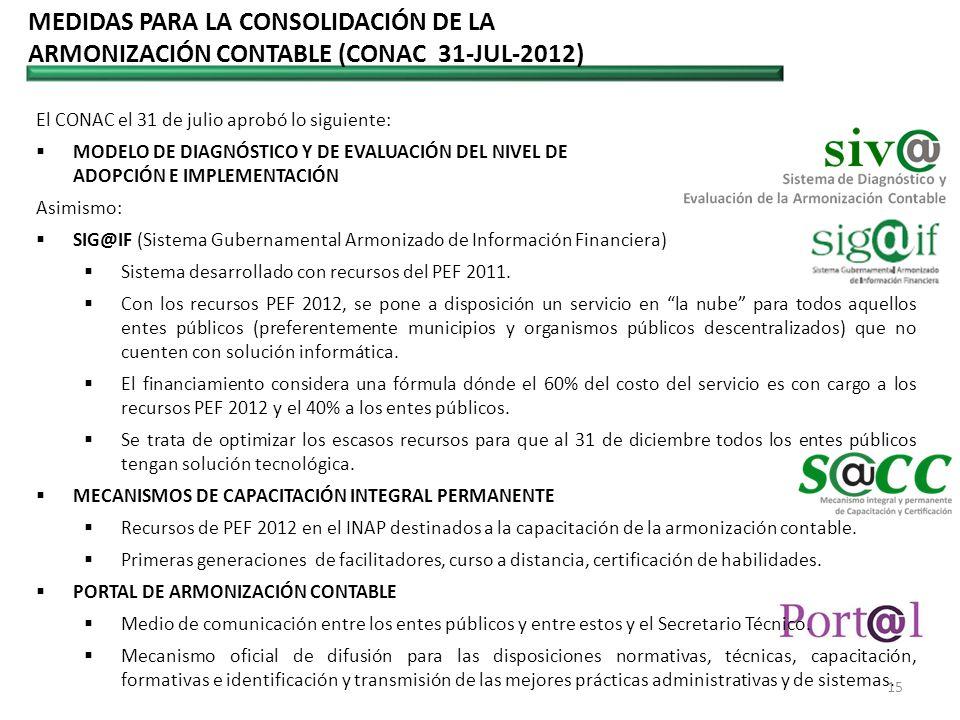 MEDIDAS PARA LA CONSOLIDACIÓN DE LA ARMONIZACIÓN CONTABLE (CONAC 31-JUL-2012)