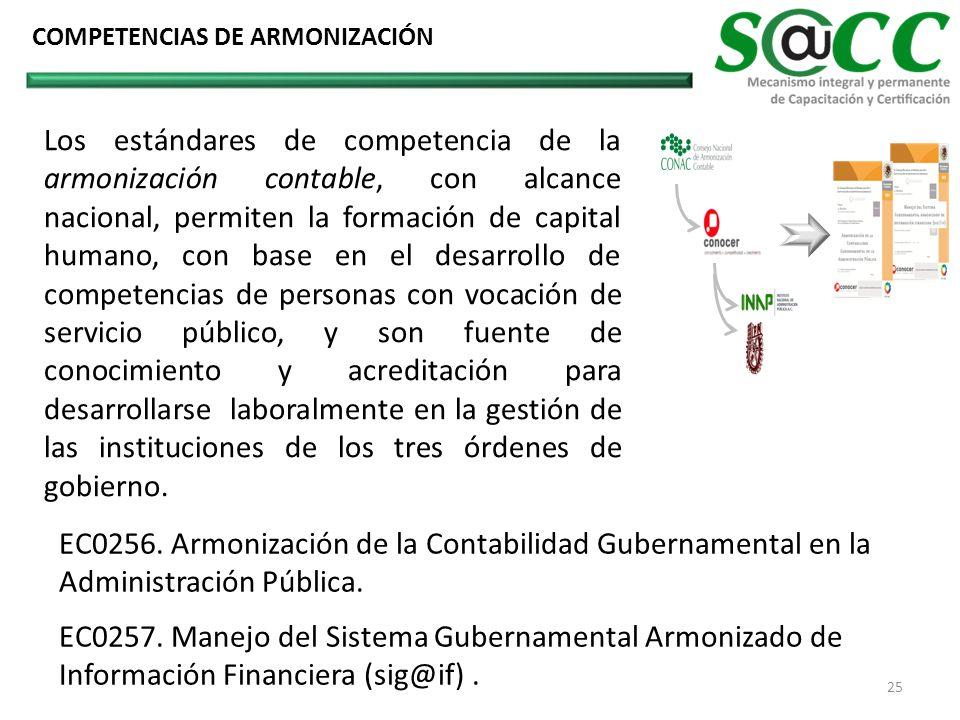 COMPETENCIAS DE ARMONIZACIÓN