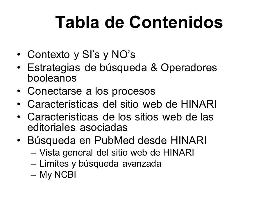 Tabla de Contenidos Contexto y SI's y NO's