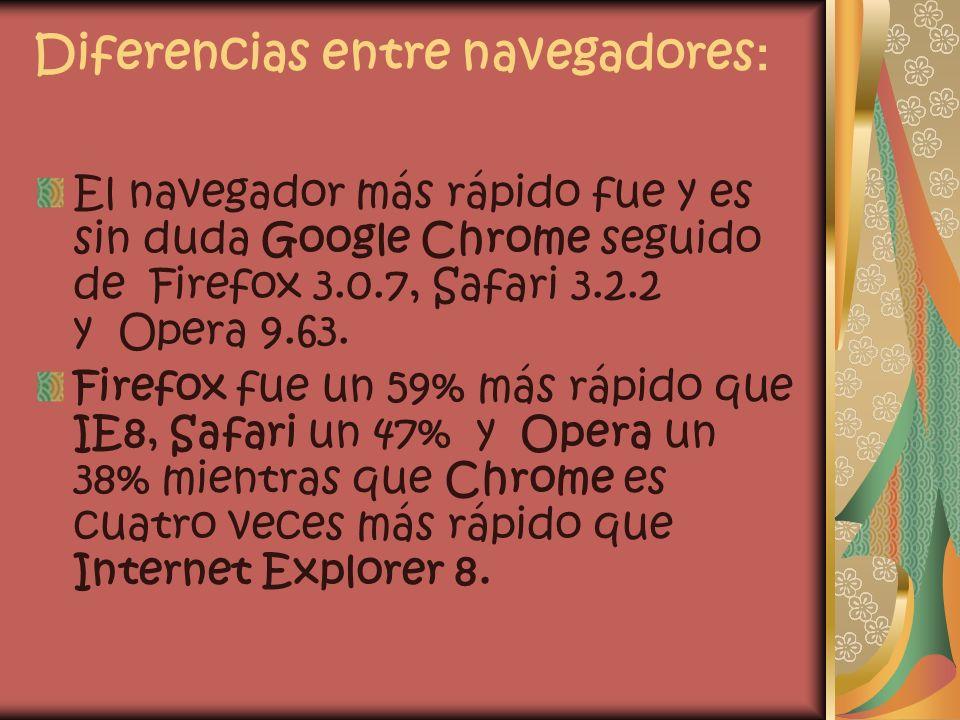 Diferencias entre navegadores: