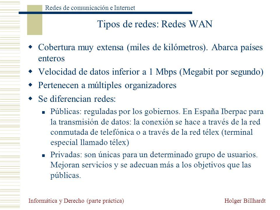 Tipos de redes: Redes WAN