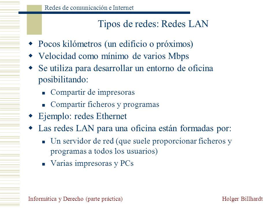 Tipos de redes: Redes LAN