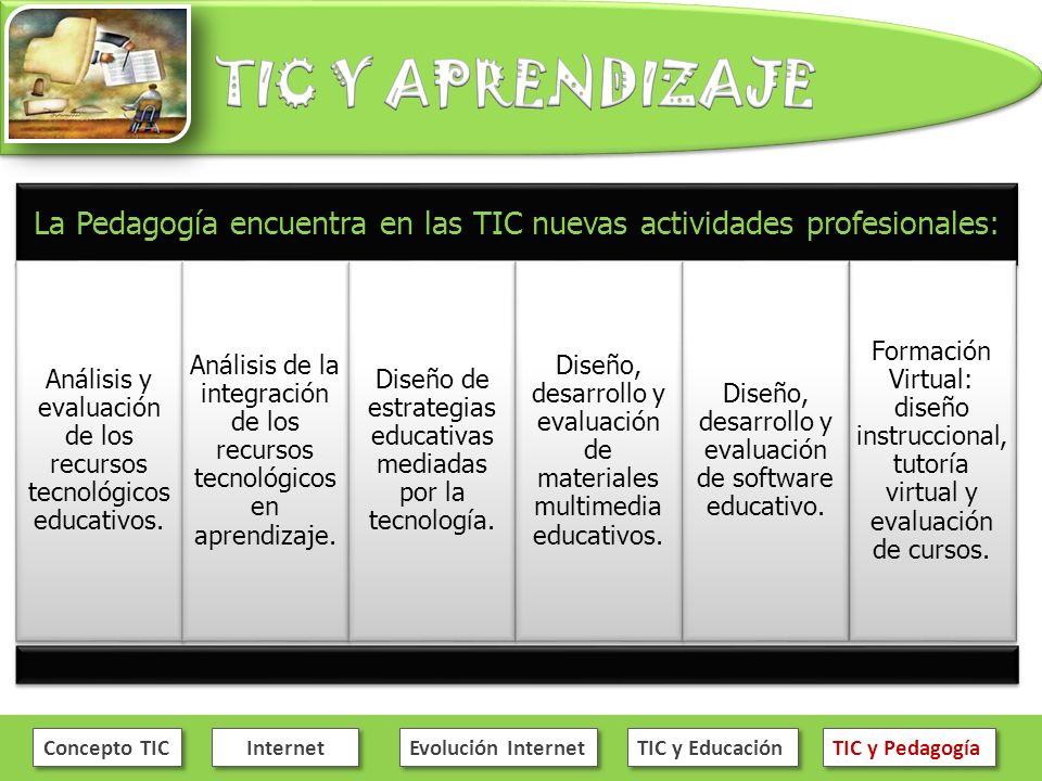 Concepto TIC Internet Evolución Internet TIC y Educación