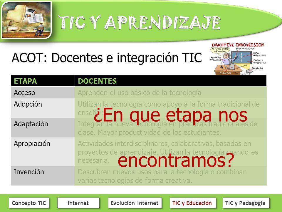 ACOT: Docentes e integración TIC