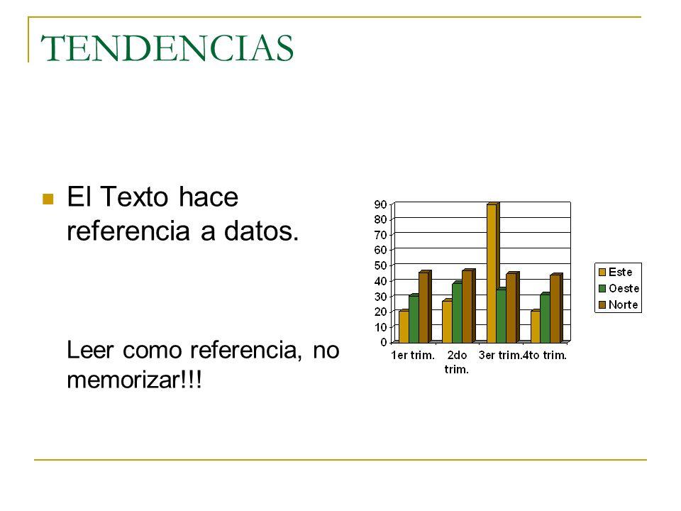 TENDENCIAS El Texto hace referencia a datos.