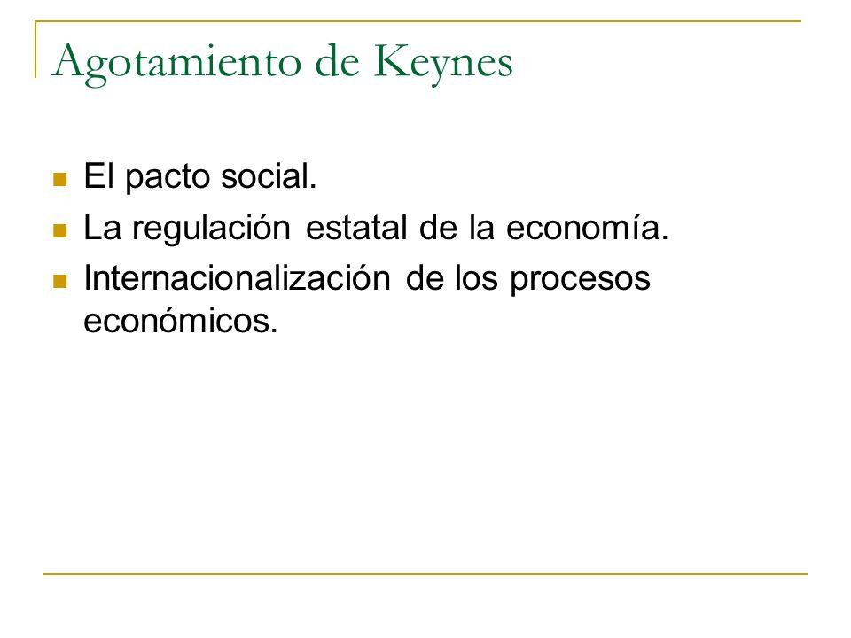 Agotamiento de Keynes El pacto social.