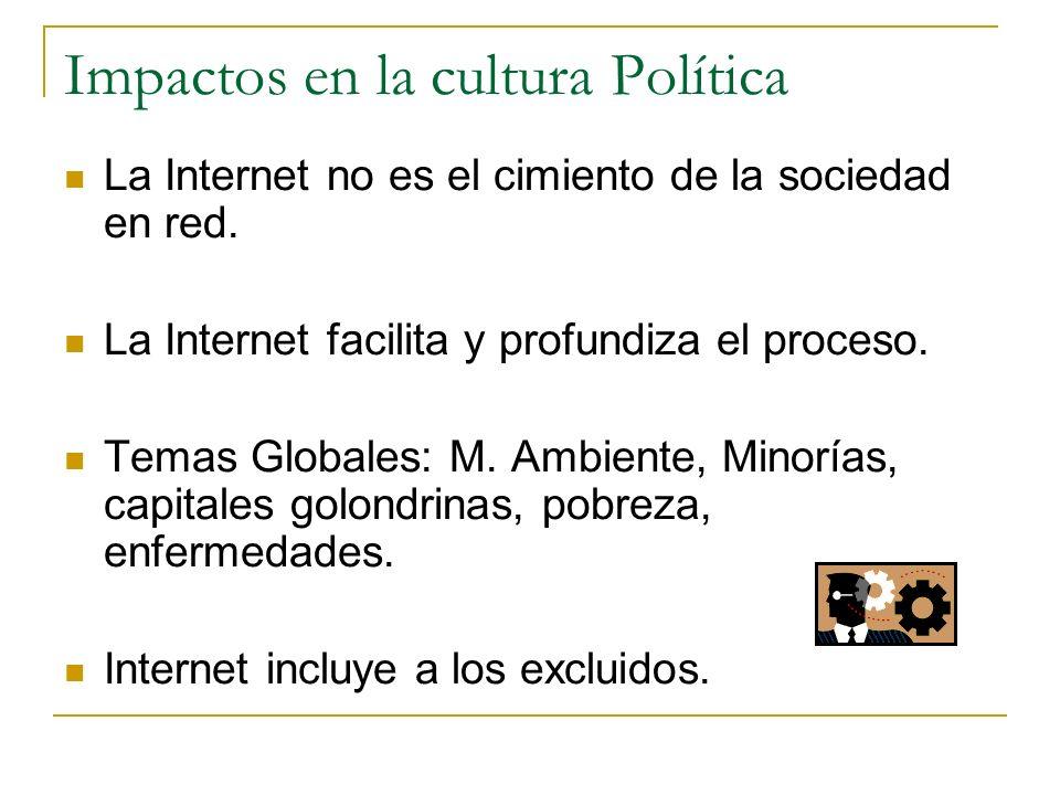 Impactos en la cultura Política