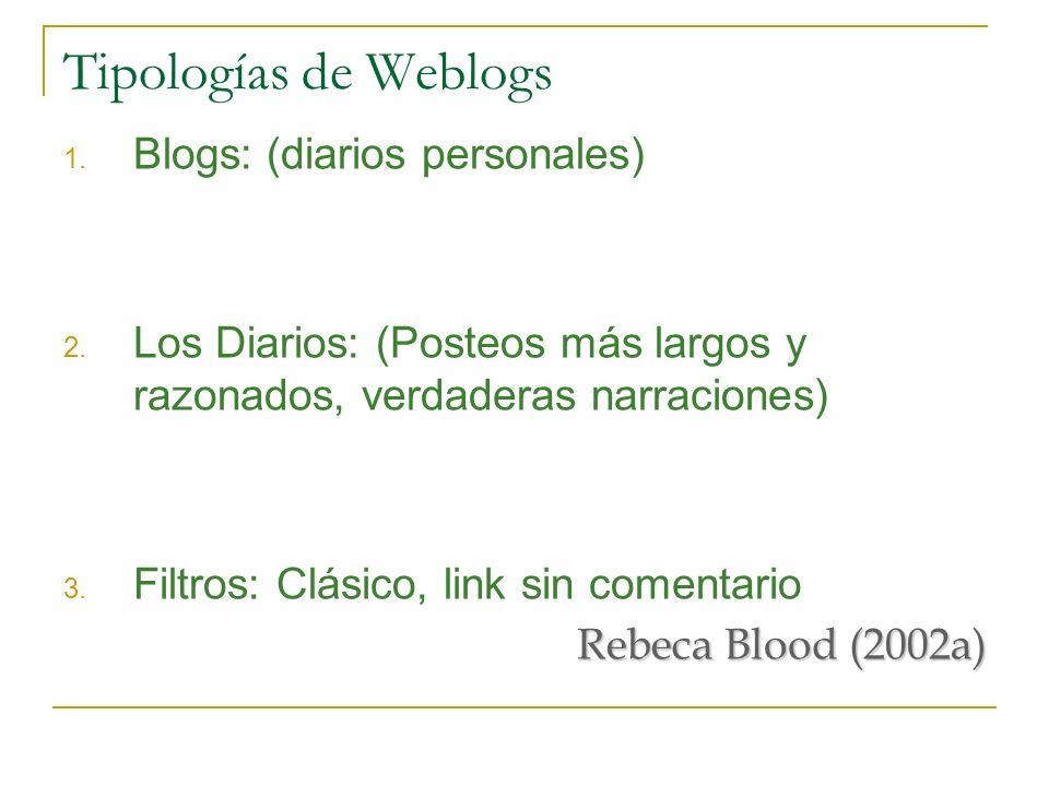 Tipologías de Weblogs Blogs: (diarios personales)