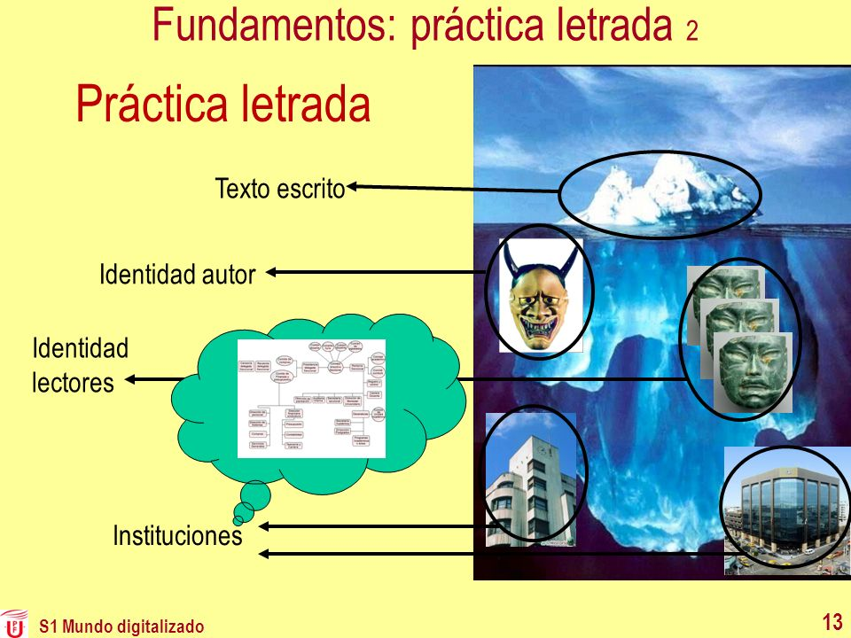 Fundamentos: práctica letrada 2