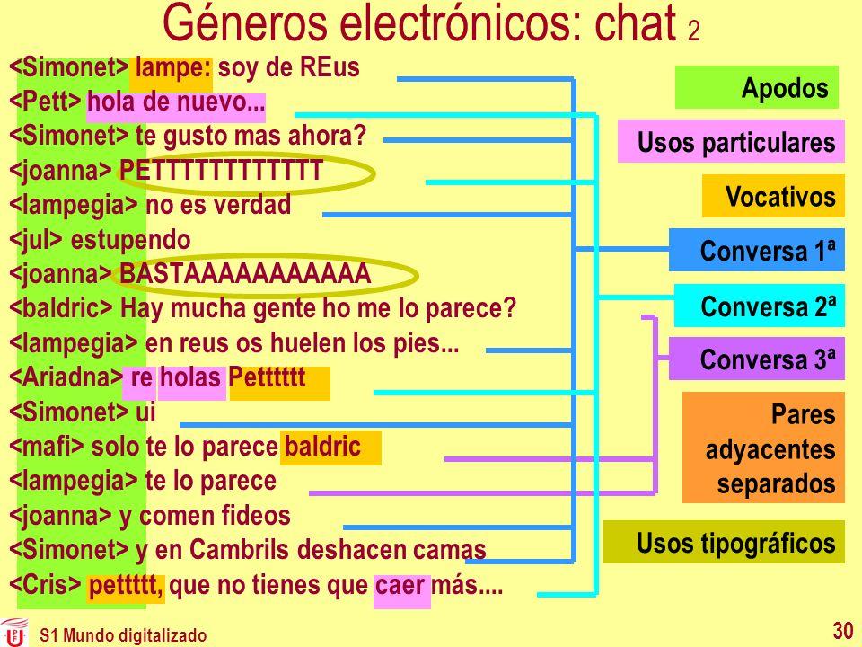 Géneros electrónicos: chat 2
