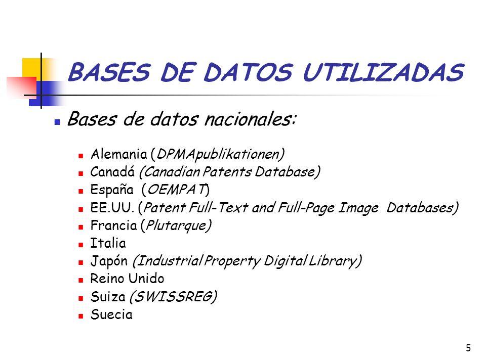 BASES DE DATOS UTILIZADAS
