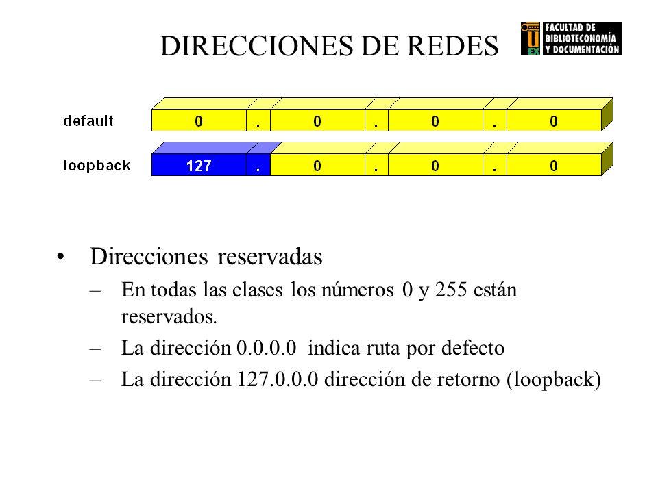 DIRECCIONES DE REDES Direcciones reservadas