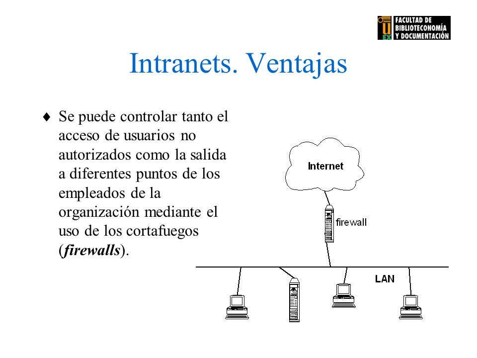Intranets. Ventajas