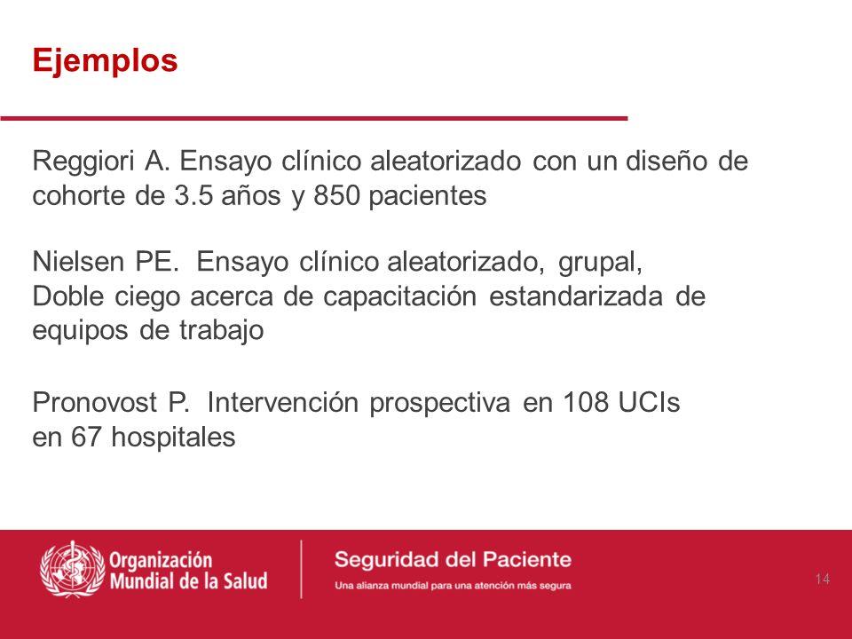 Ejemplos Reggiori A. Ensayo clínico aleatorizado con un diseño de cohorte de 3.5 años y 850 pacientes.