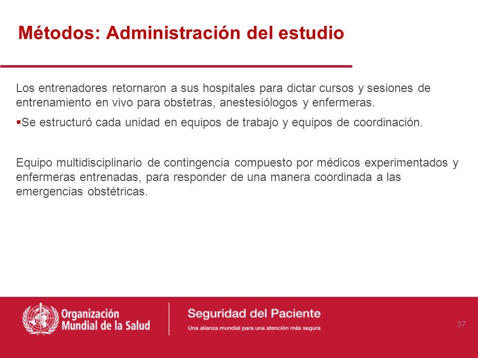 Métodos: Administración del estudio