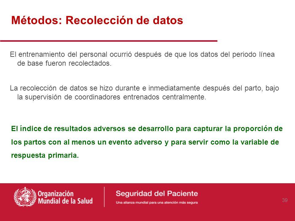 Métodos: Recolección de datos