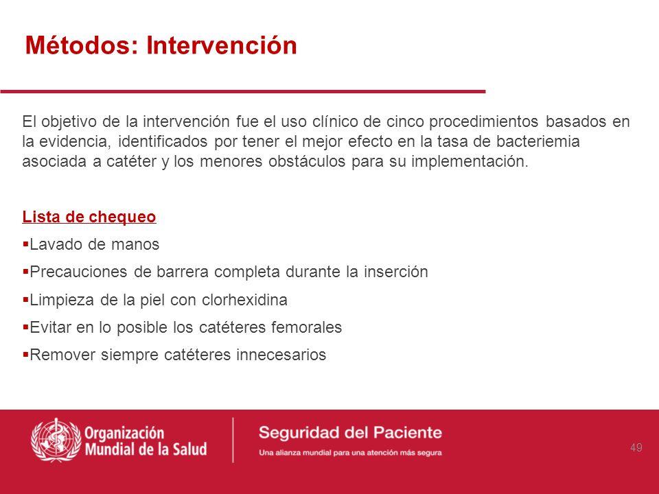 Métodos: Intervención