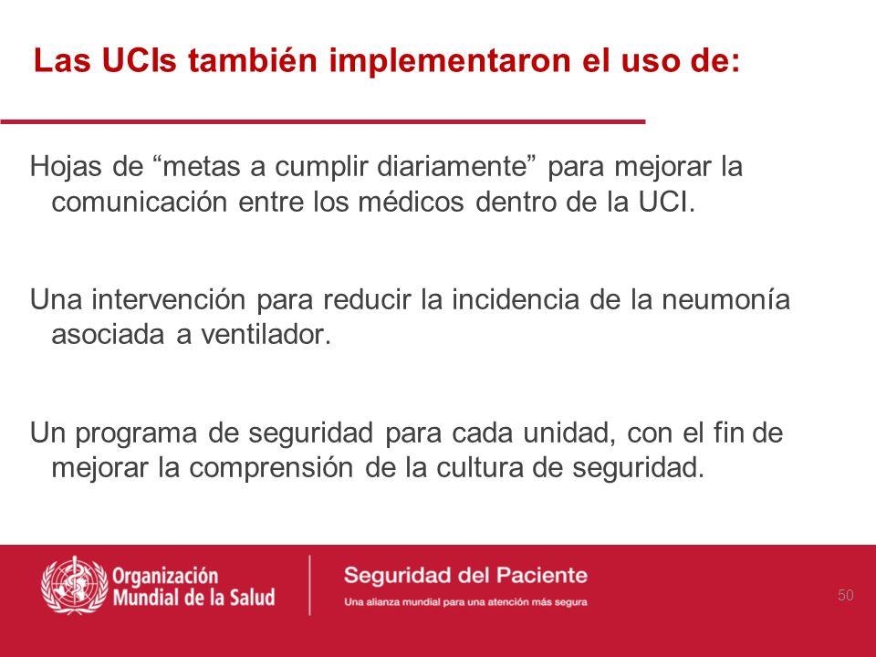 Las UCIs también implementaron el uso de: