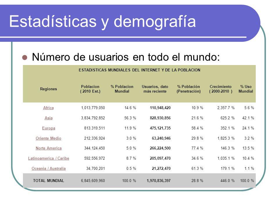 Estadísticas y demografía