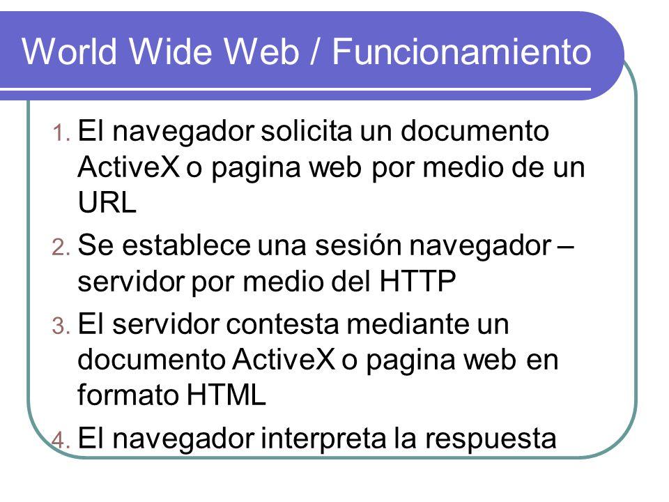World Wide Web / Funcionamiento