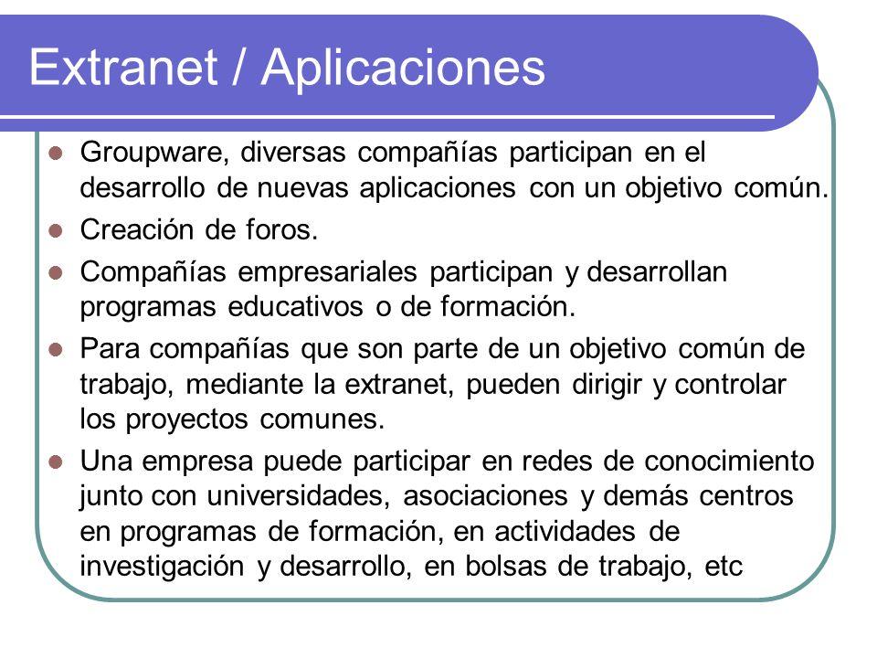 Extranet / Aplicaciones