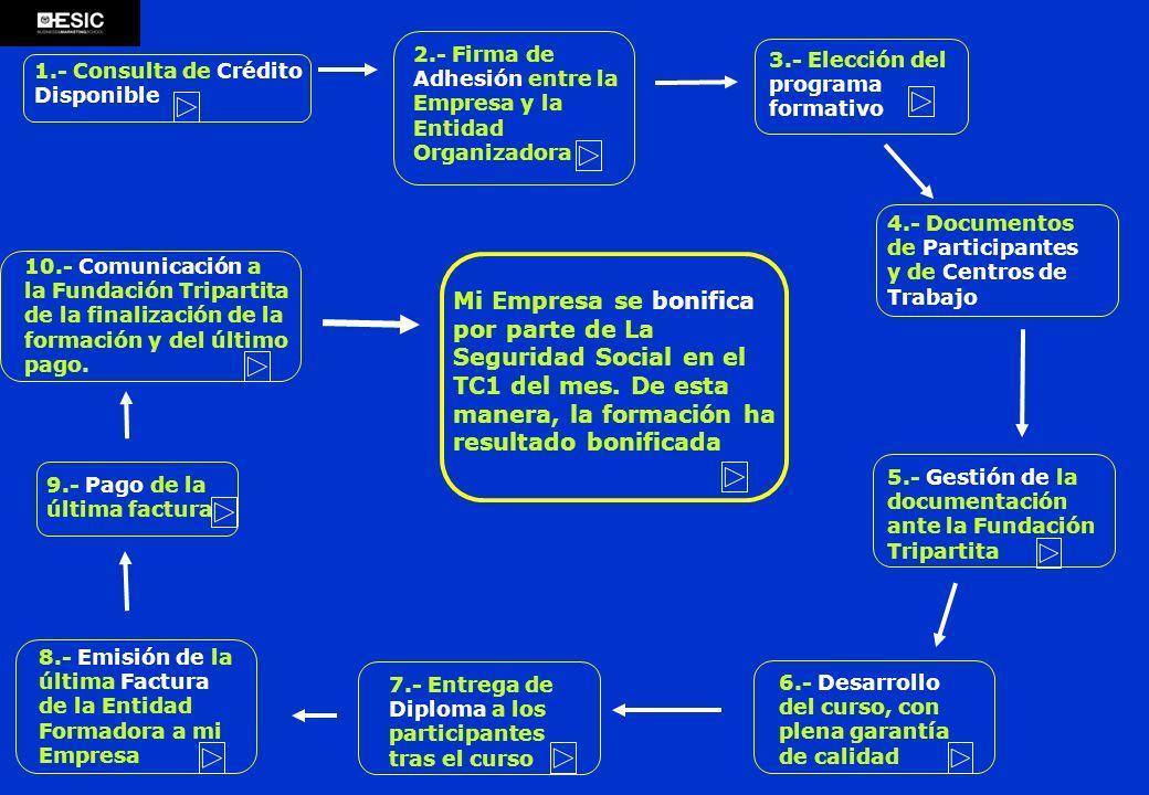 2.- Firma de Adhesión entre la Empresa y la Entidad Organizadora