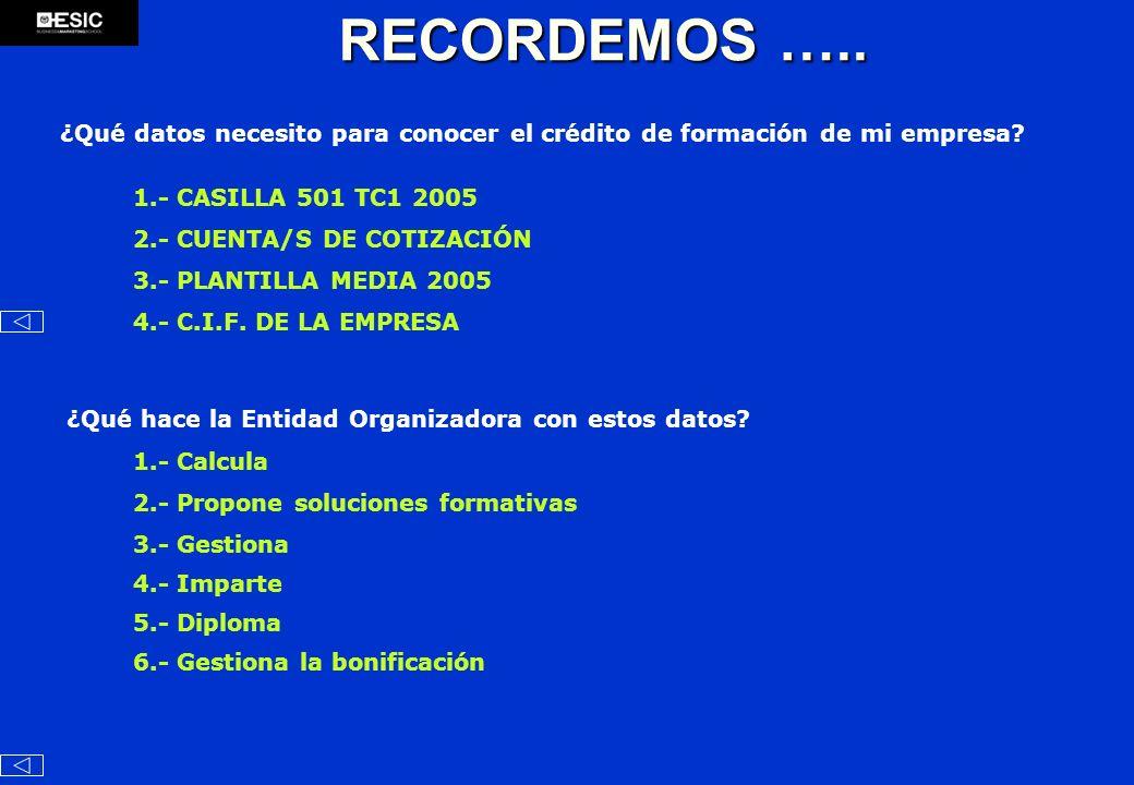 RECORDEMOS ….. ¿Qué datos necesito para conocer el crédito de formación de mi empresa 1.- CASILLA 501 TC1 2005.