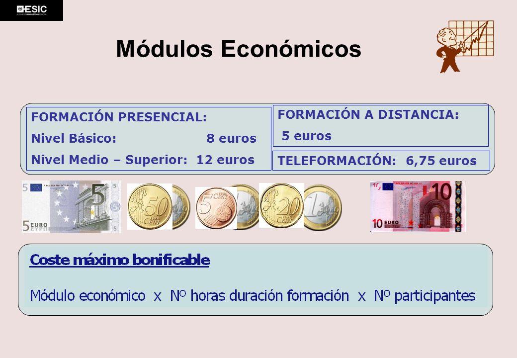 Módulos Económicos FORMACIÓN A DISTANCIA: FORMACIÓN PRESENCIAL: