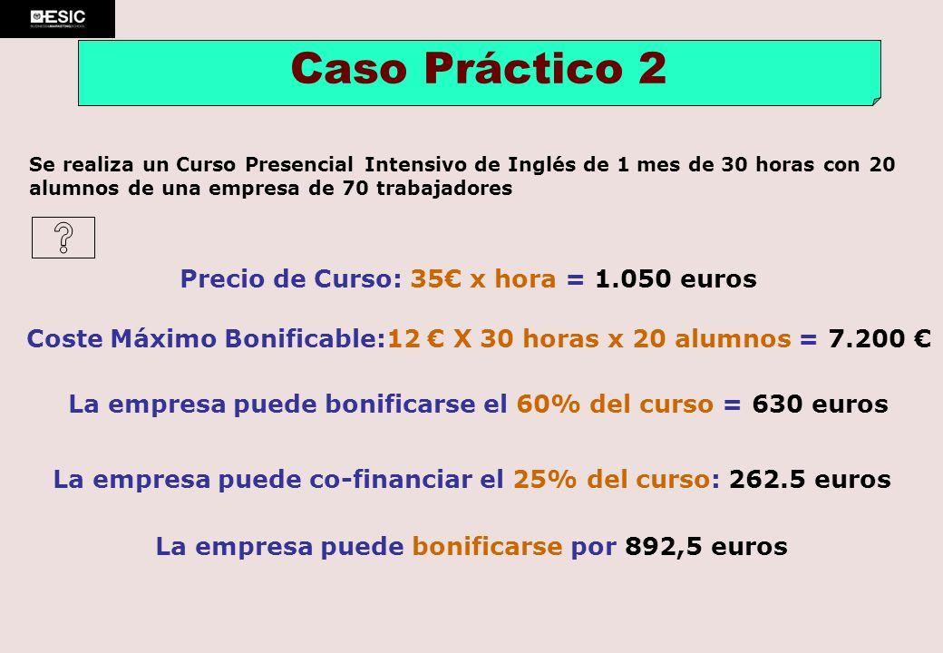 Caso Práctico 2 Precio de Curso: 35€ x hora = 1.050 euros
