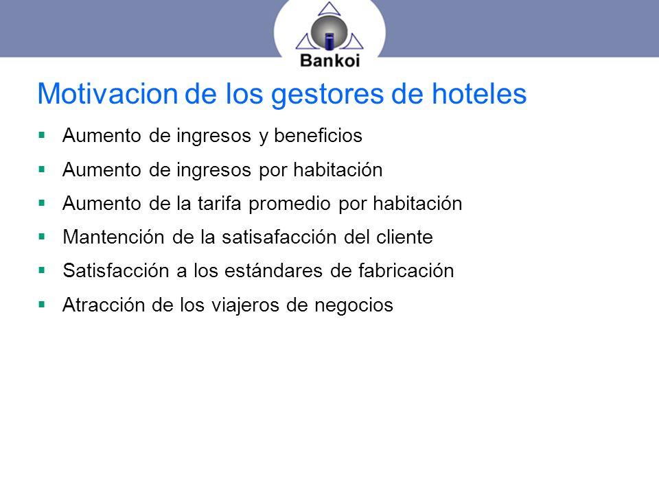 Motivacion de los gestores de hoteles