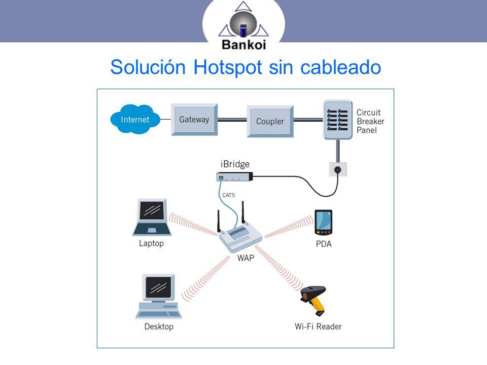Solución Hotspot sin cableado