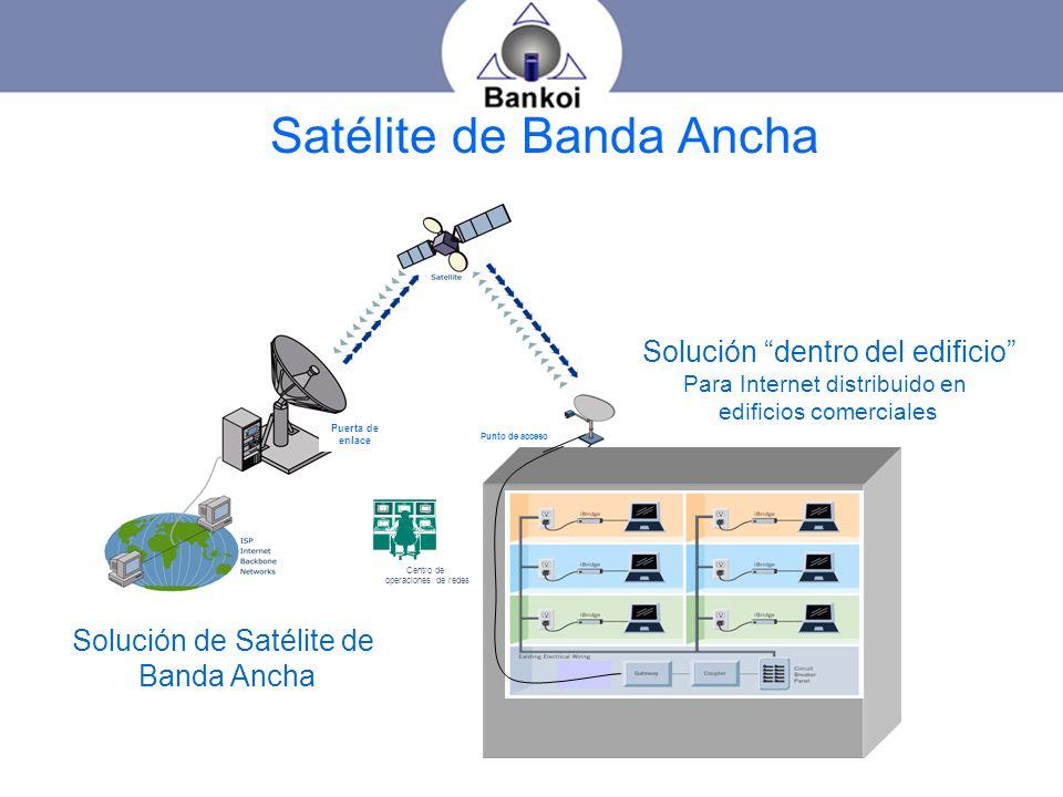 Satélite de Banda Ancha