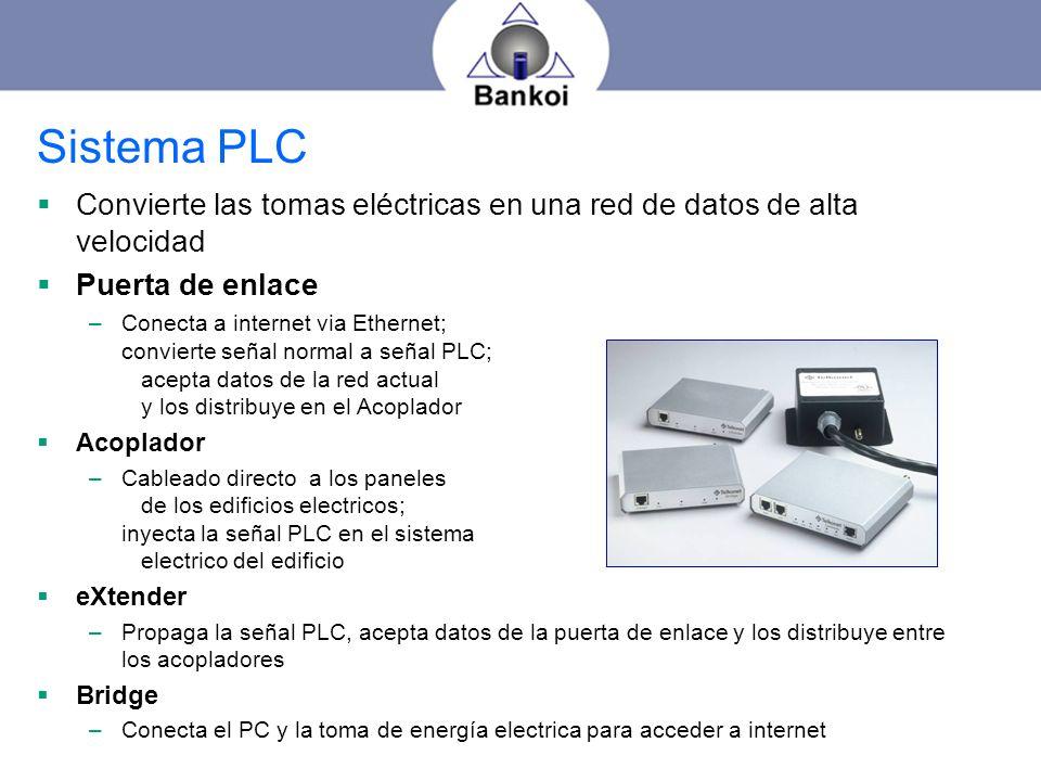 Sistema PLC Convierte las tomas eléctricas en una red de datos de alta velocidad. Puerta de enlace.