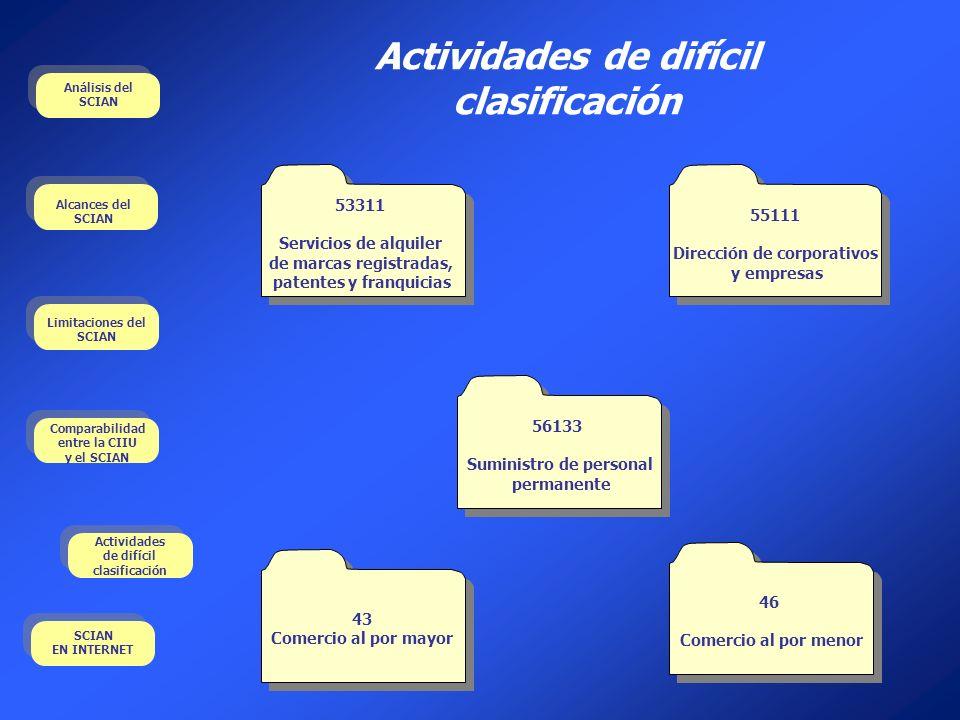 Actividades de difícil clasificación
